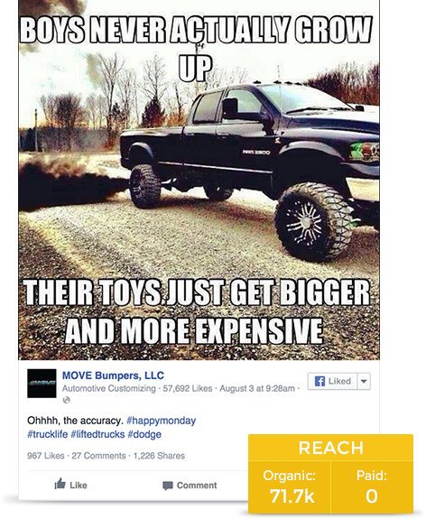 Facebook post large reach