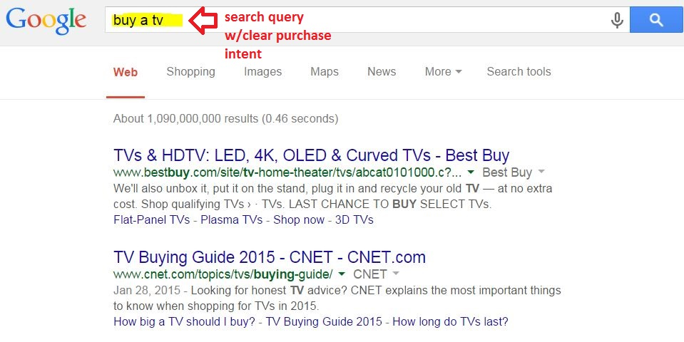 search query with clear purchase intent