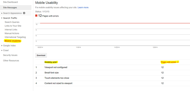 Section in Google Webmaster Tools to Check for Mobile Usability